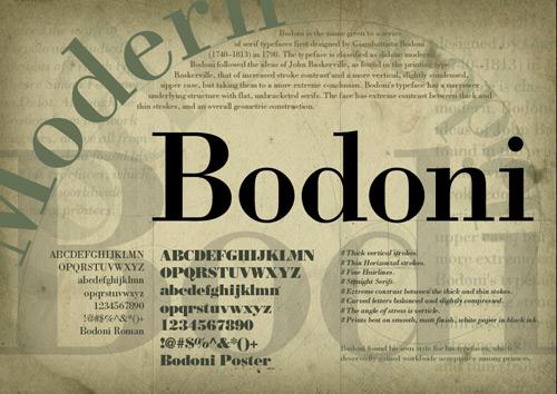 Typeface Specimen Sheet Bodoni Font Specimen Sheet