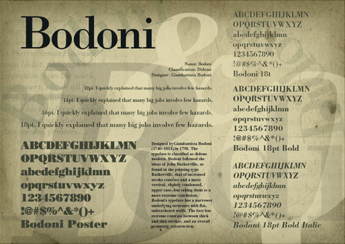 Bodoni Font Specimen Sheet