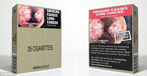 Blank Cigarette Packaging
