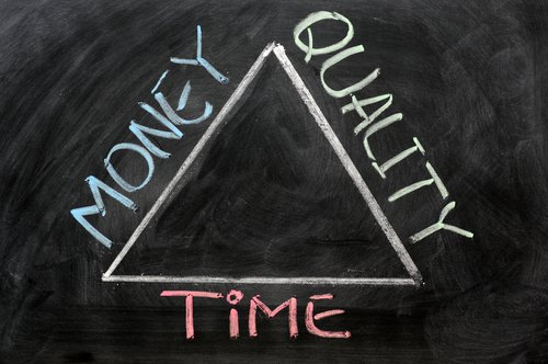 Money Quality Time