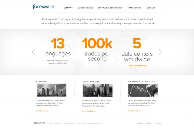 Forexware Home