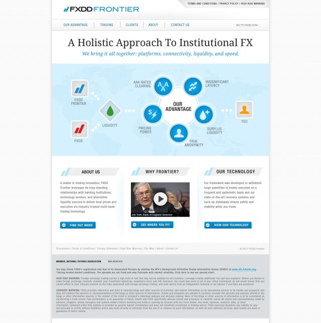 FXDD Frontier Home Page