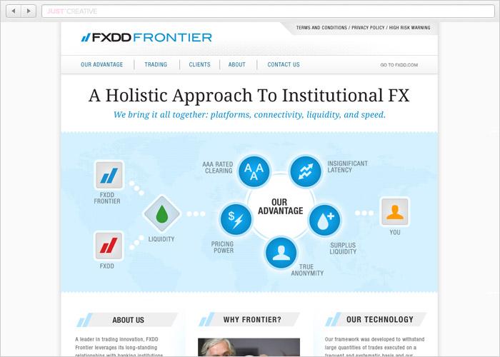 FXDD Frontier