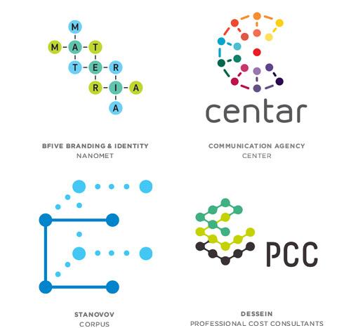 Molecules Logo Design Trends & Inspiration