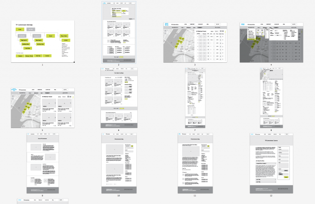 TFC Wireframes Overview