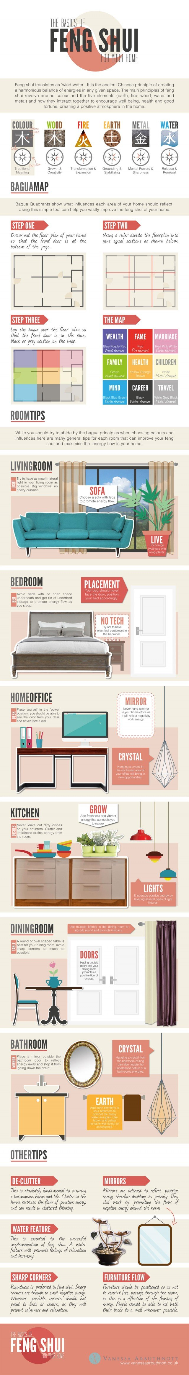 Water Feng Shui Element Infographics With Feng Shui Expert Guide Design Tips Techniques For Your Office Life Just