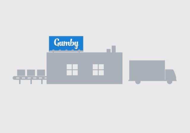 Gumby: Responsive CSS Framework