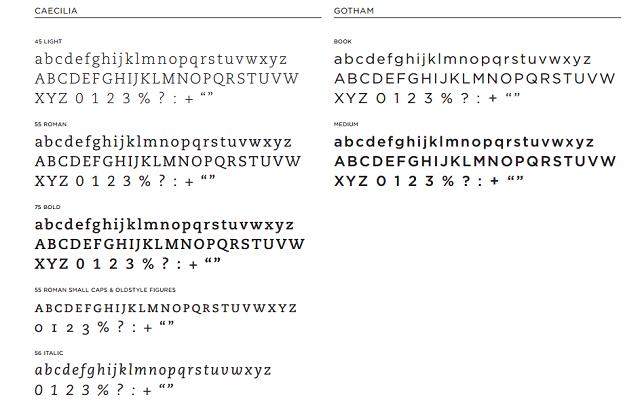 Evernote Type Styles