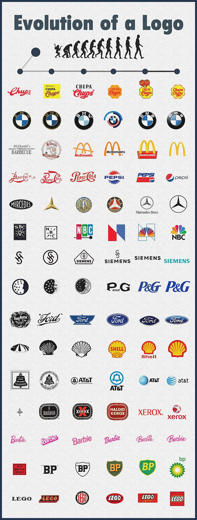 the evolution of popular logo designs just� creative