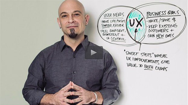 UX Web Course