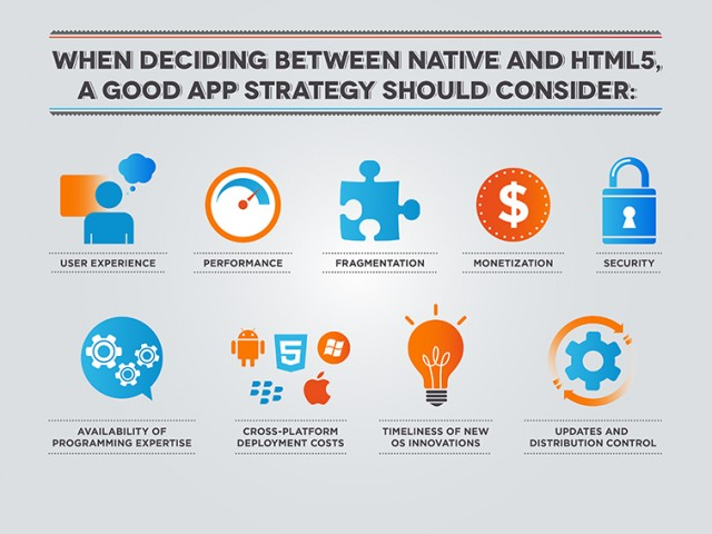 Native HTML Choice