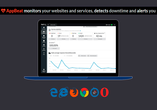 Free Website & Services Monitoring