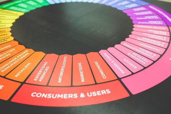 Consumer Color Wheel