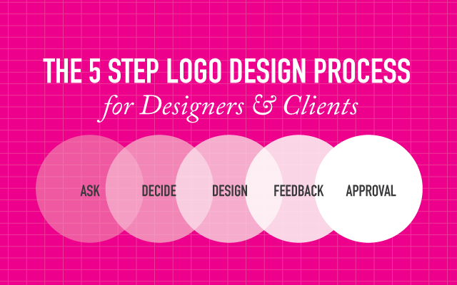 The 5 Step Logo Design Process for Designers & Clients