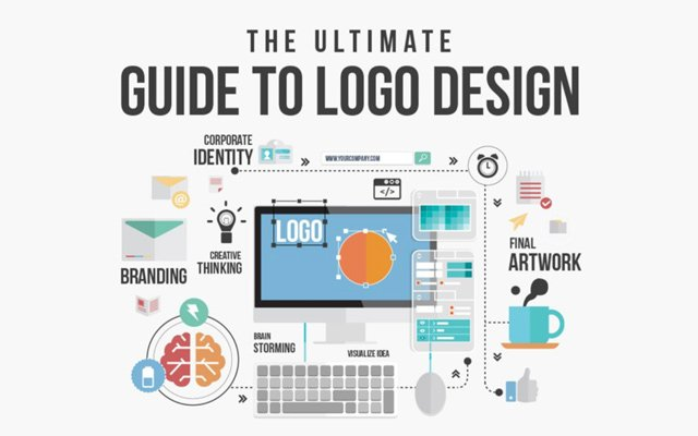 The Ultimate Guide to Logo Design
