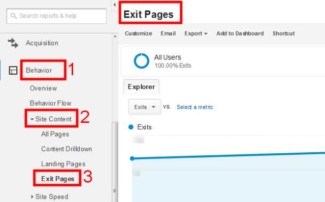 Identify Your Less Performing Pages