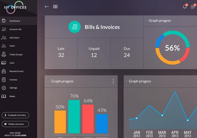 Modern Flat Dashboard PSD Template
