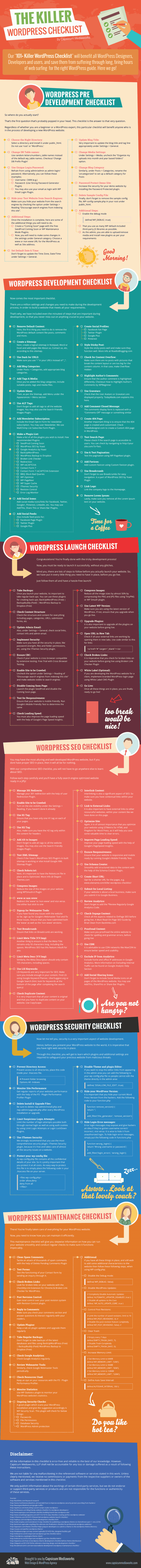 Wordpress Checklist