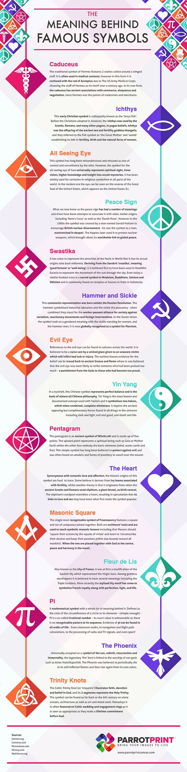 Famous Symbols and Icon Meanings