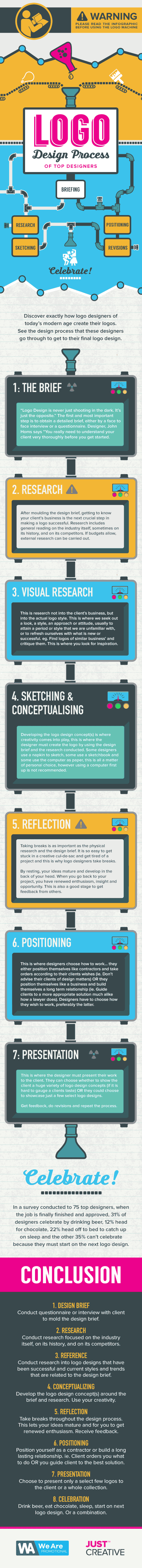 The Logo Design Process of Top Designers [Infographic]