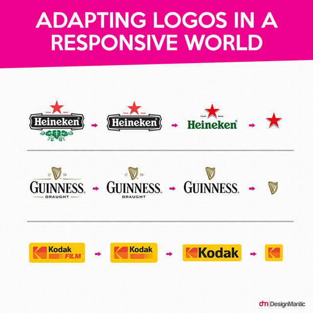 The Designer's Guide To Responsive Logos