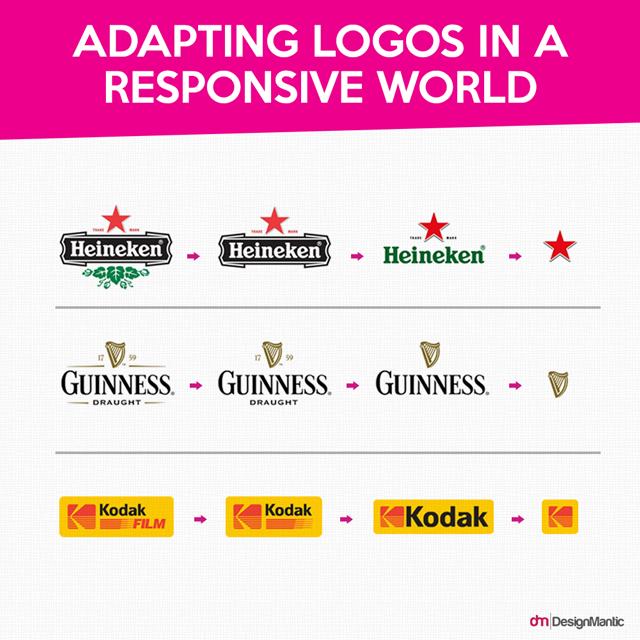 Adapting Logos