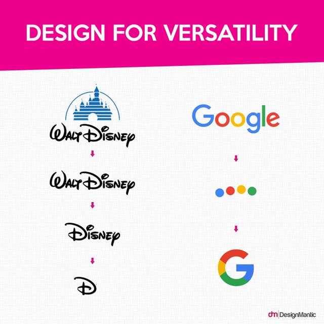 Design for Versatility