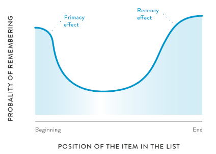 Primary Effect