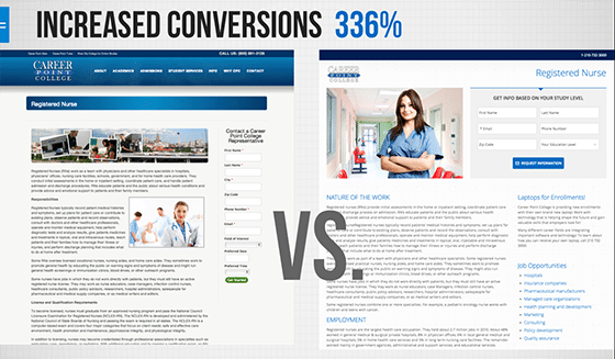 Conversions Increased