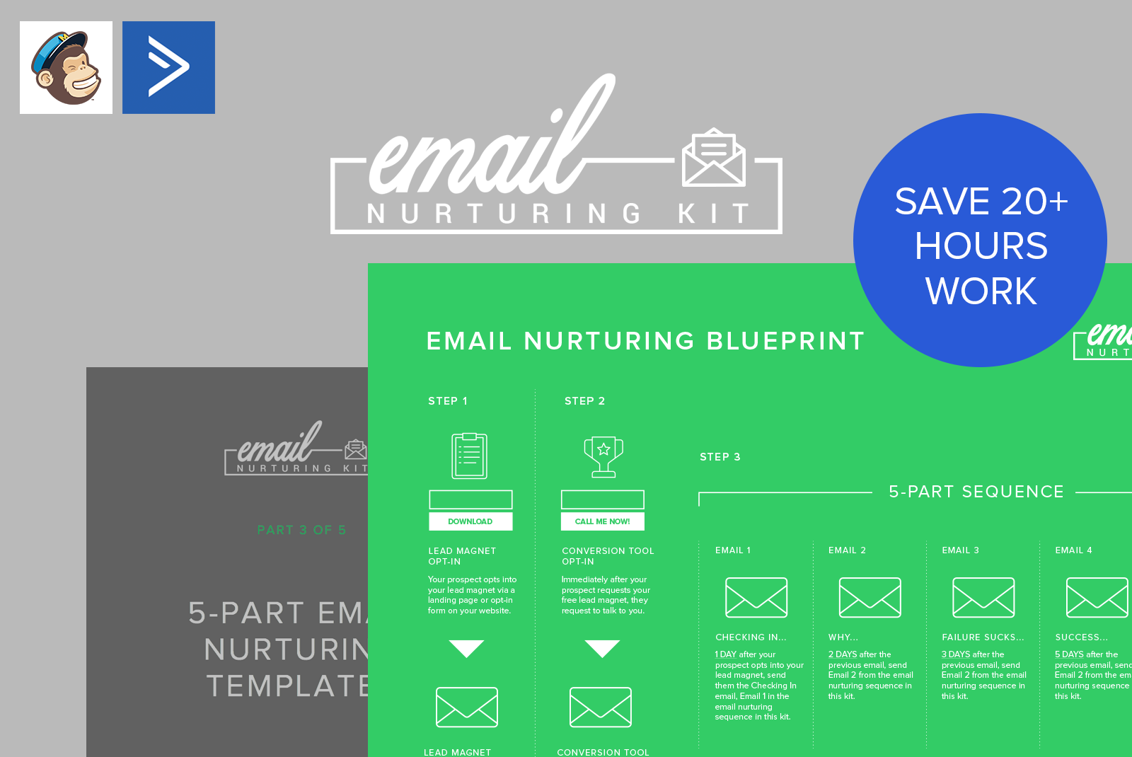 $2495 Worth of Ready-to-Go Email Nurturing for Designers - Just $49