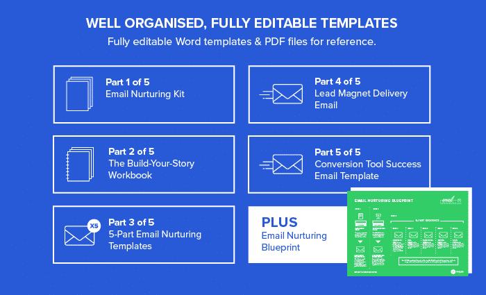 Email Nurturing Kit