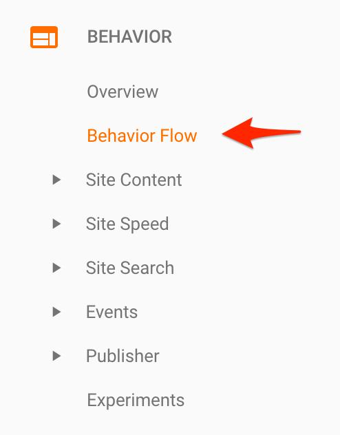 Behaviour Flow