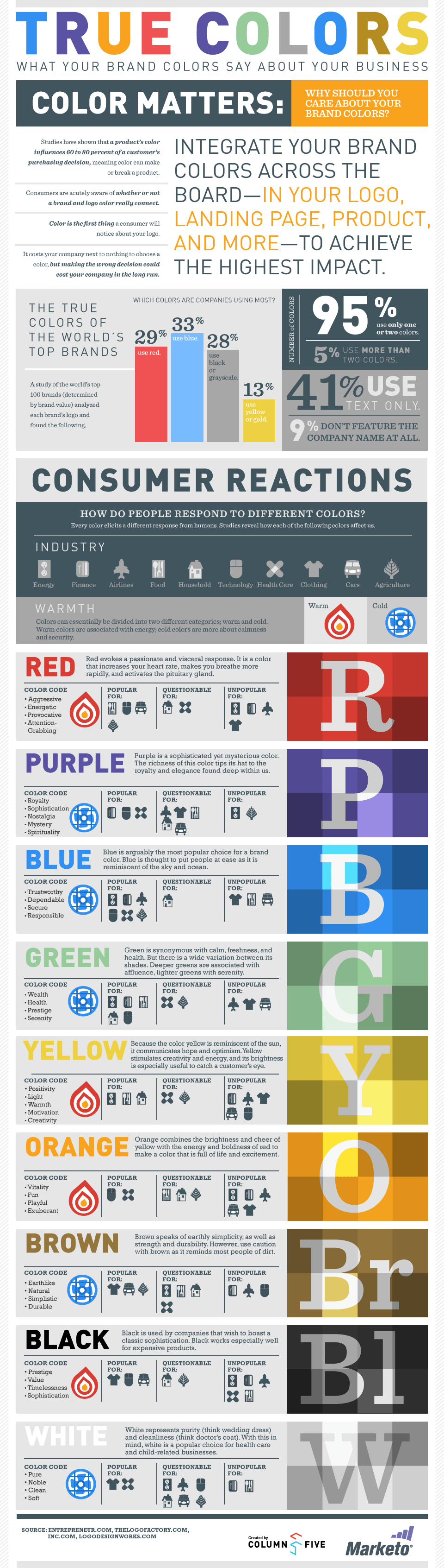 Logo Color Meanings