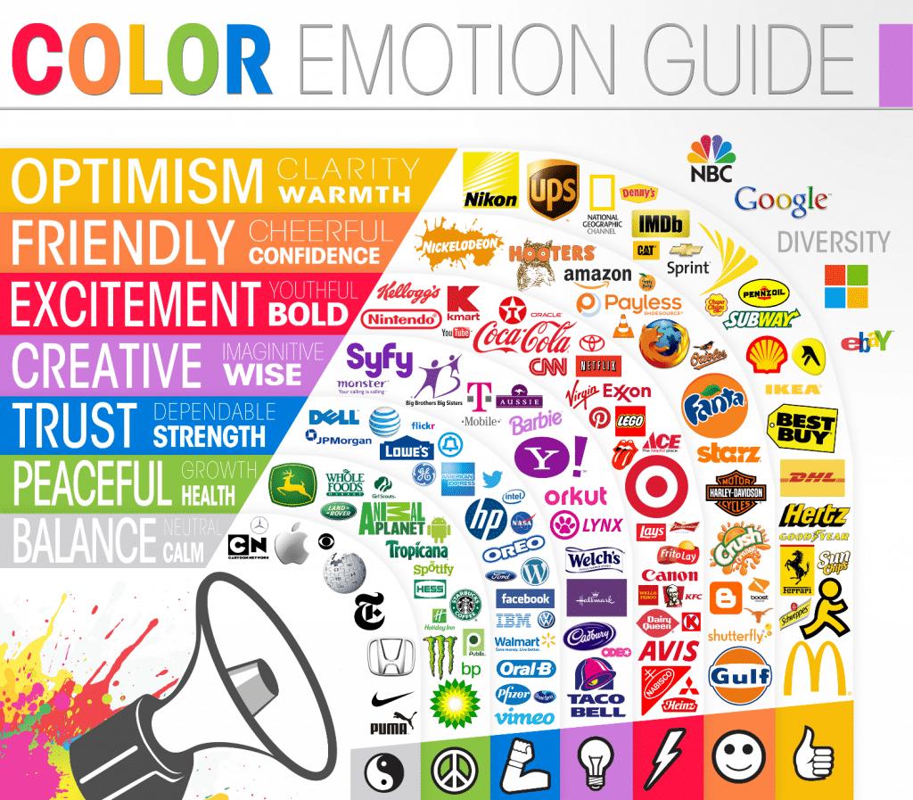 Color Emotion Guide for Logos