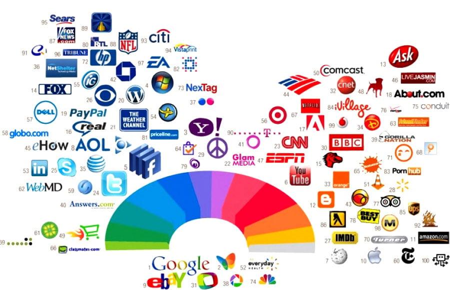 Logo Design Color Spectrum