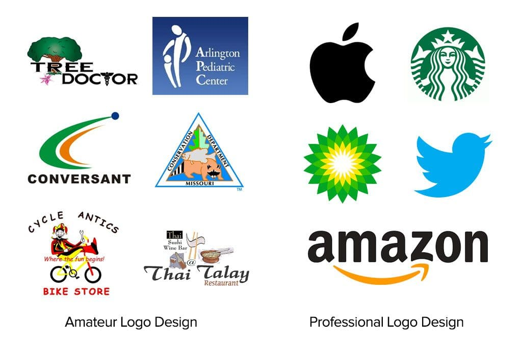 6 Benefits of Professional Logo Design | JUST™ Creative