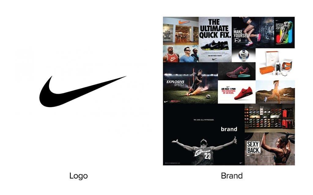 徽标与品牌差异