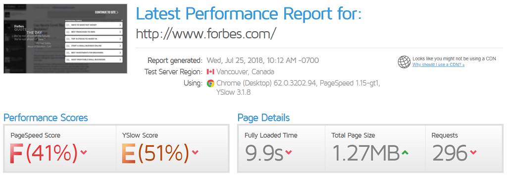 Page Performance Test Results
