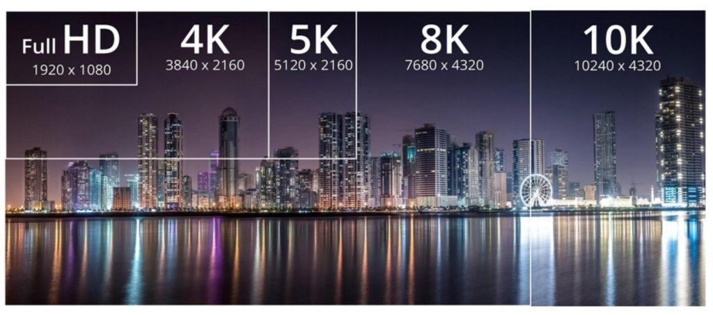 4k, 5k, 8k, 10k resolutions compared