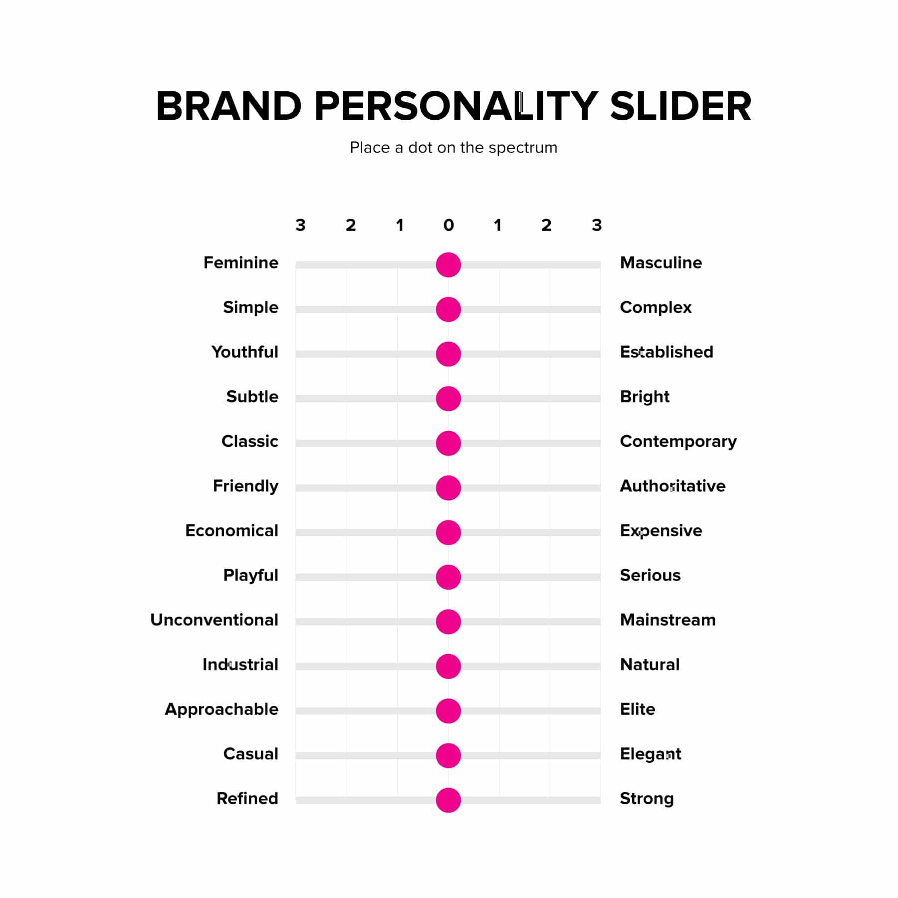 Brand Personality Matrix Slider