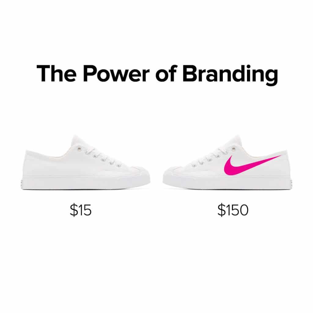The Power of Branding - Nike Shoe vs Unbranded Shoe