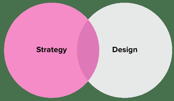 Strategy & Design