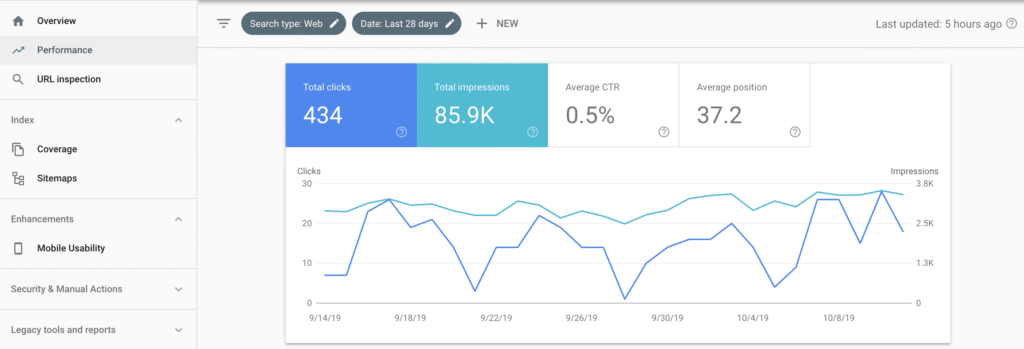 Google Search Console Homepage Screenshot - The Only Guide You Need for SEO