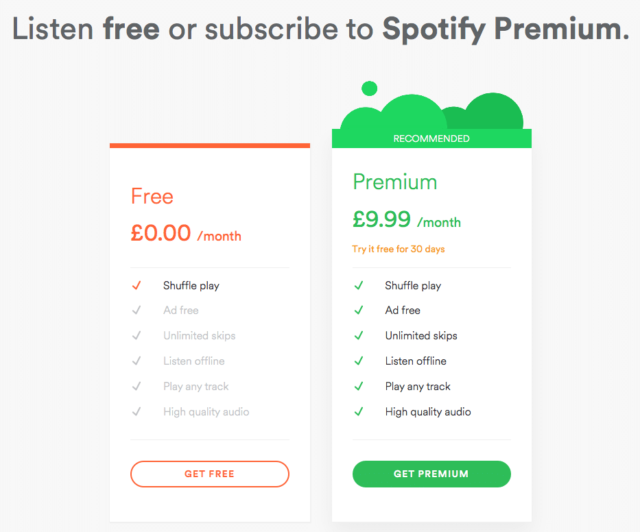 Spotify-upsell-example