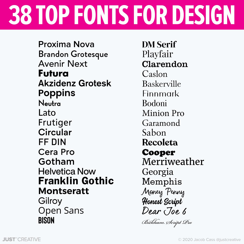 Top Best Fonts for Design