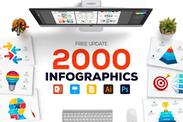 2000 Infographic Templates Presentations
