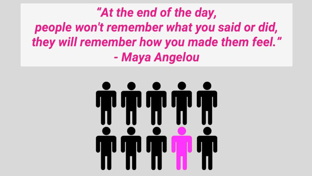 Maya Angelou's quote about how you make people feel applies to applying for UI/UX jobs