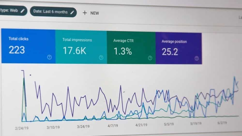 Google Search Console chart of SEO metrics - How to Build a Brand During a Downturn