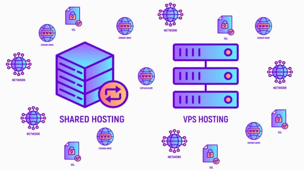 Shared hosting vs VPS hosting for business security against cyber attacks