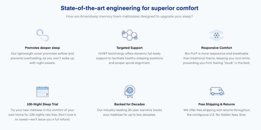 Amerisleep Landing Page Uses Symbols of Benefits and Advantages